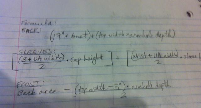 Algebra!